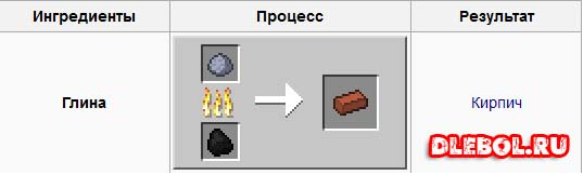 Крафт глиняного блока в майнкрафт