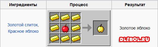 Как сделать в майнкрафте золотое яблоко